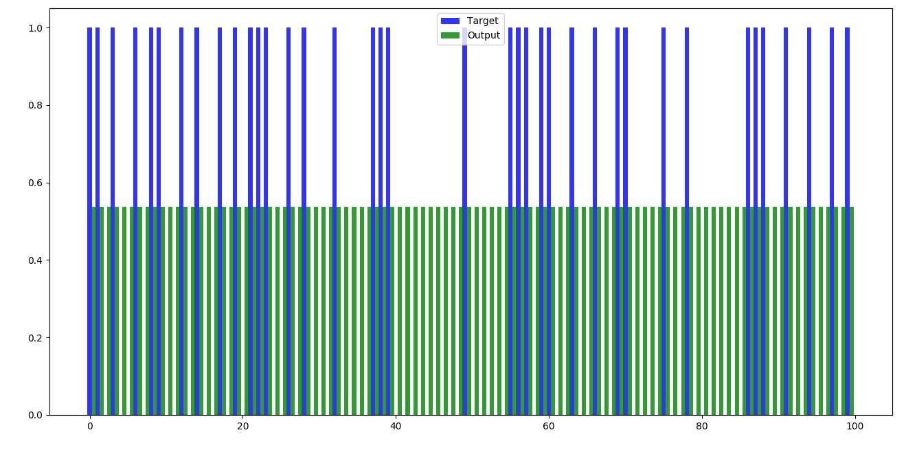 C:UsersRupatejashwiniDesktopproject picturesff4 graph.PNG