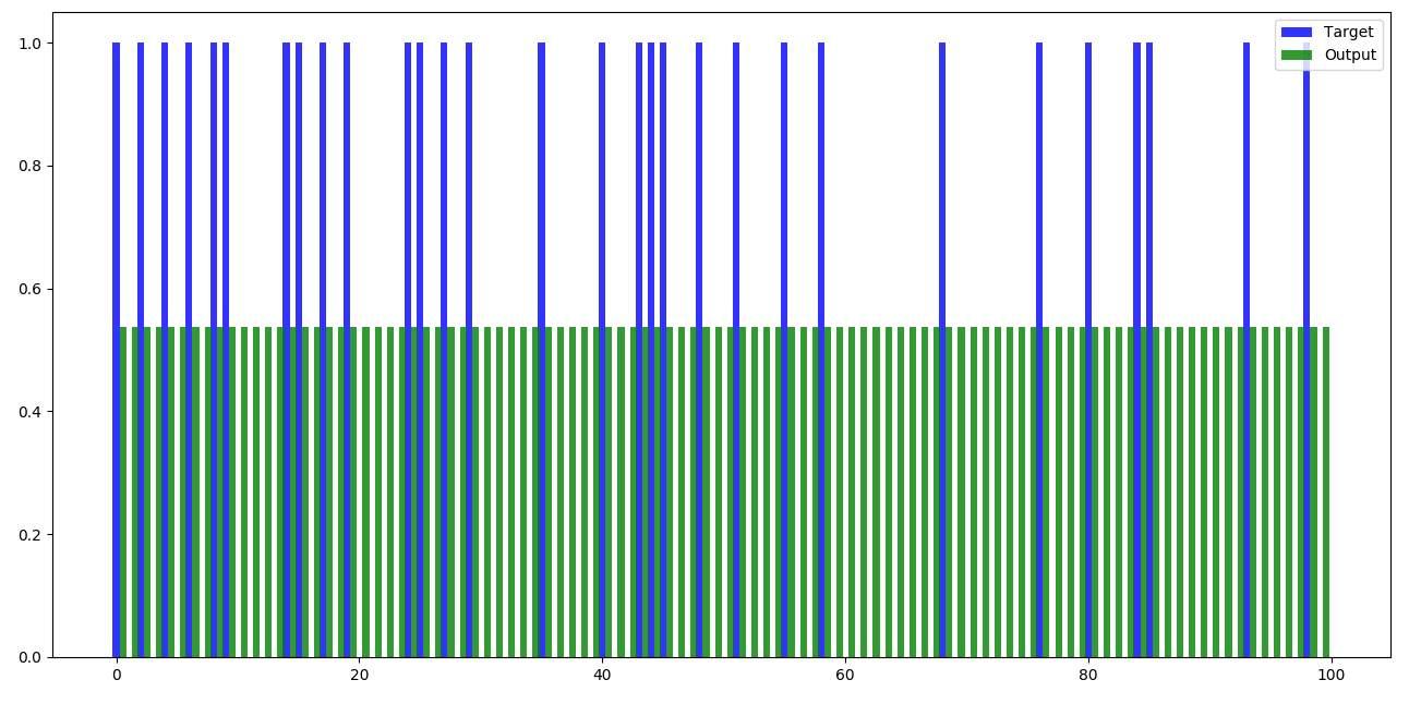 C:UsersRupatejashwiniDesktopproject picturesff5 graph.PNG