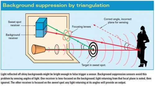 proximity-sensor-choosing-which-type-1_0