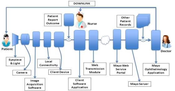 C:UsersDELLDesktopAppliedDownlink_Tele_Medicine_Modular_Architecture_Last_Slide.png
