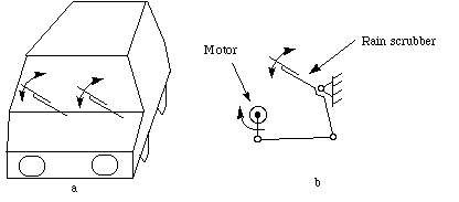 https://www.cs.cmu.edu/~rapidproto/mechanisms/figures/windshieldwiper.gif