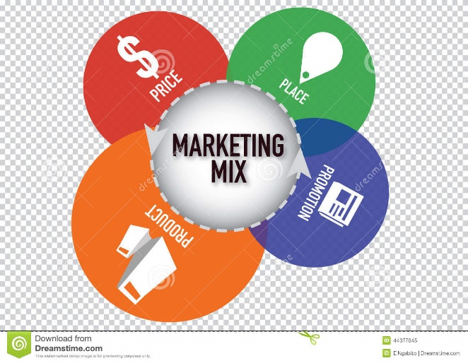 Image result for marketing mix 4 ps