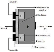220px-N-channel_enhancement-type_MOSFET