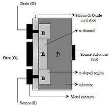 220px-N-channel_mosfet