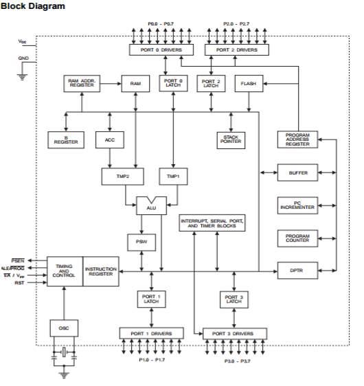 C:Usersshiva-pcDesktop89c51.PNG
