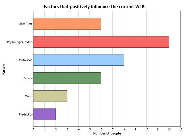 C:UsersAcerDesktopBP3Analises2Positive Factors 2.JPG
