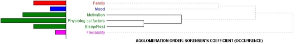 C:UsersAcerDesktopBP3Analises2frequency2.JPG