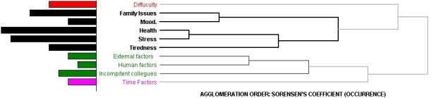 C:UsersAcerDesktopBP3Analises2 agative factors.JPG