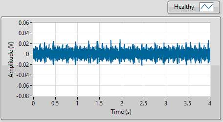 C:UsersAsusDesktopVibration projectDissertation reportpicturesBaseline raw timewaveform.png