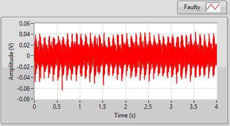 C:UsersAsusDesktopVibration projectDissertation reportpicturescase 5 raw timewaveform.png