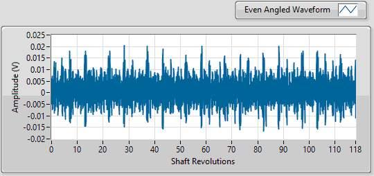 C:UsersAsusDesktopVibration projectDissertation reportpicturesEven angle waveform.png