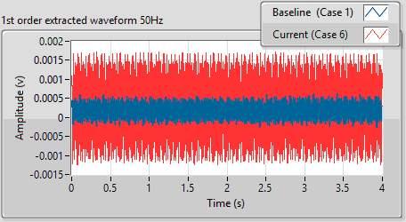 C:UsersAsusDesktopVibration projectDissertation reportpictures1x waveform.png