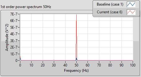 C:UsersAsusDesktopVibration projectDissertation reportpictures1x spectrum.png