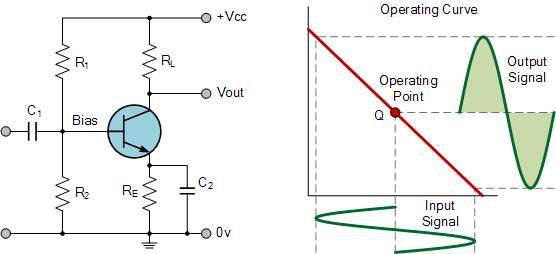 class a amplifier classification