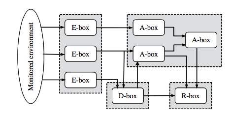 /Users/Joel/Desktop/Blocks.png
