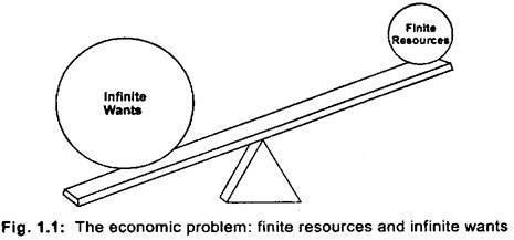http://economicsconcepts.com/figure_1.1.JPG