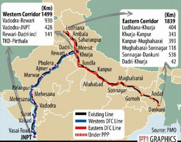 Dedicated freight corridor map india