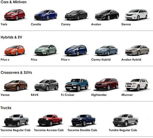 Marketing mix of Toyota