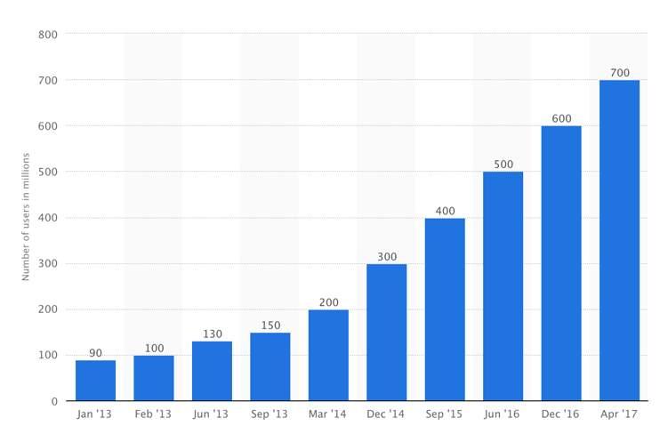 ../Grafici/Schermata%202017-07-18%20alle%2015.20.55.png