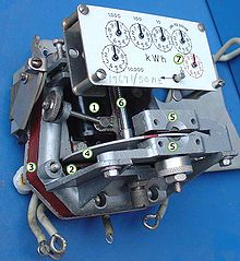https://upload.wikimedia.org/wikipedia/commons/thumb/1/16/ElectricityMeterMechanism.jpg/220px-ElectricityMeterMechanism.jpg