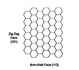 graphene crystal.JPG