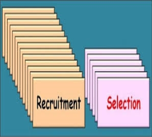 Image result for Evaluate the strengths and weaknesses of different approaches to recruitment and selection.