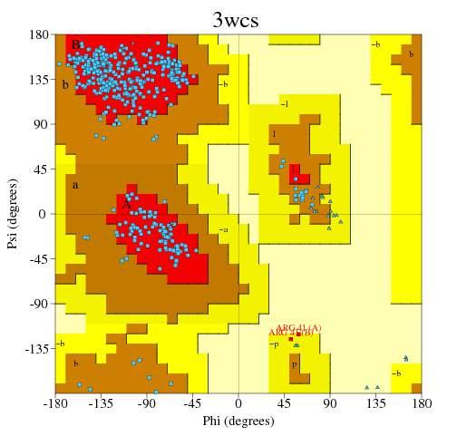 C:Users赵金龙Desktop论文第一章抗原表位预测文件立体结构评价Ramachandran plot.png