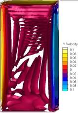 S-non orginal structure flow KE 0