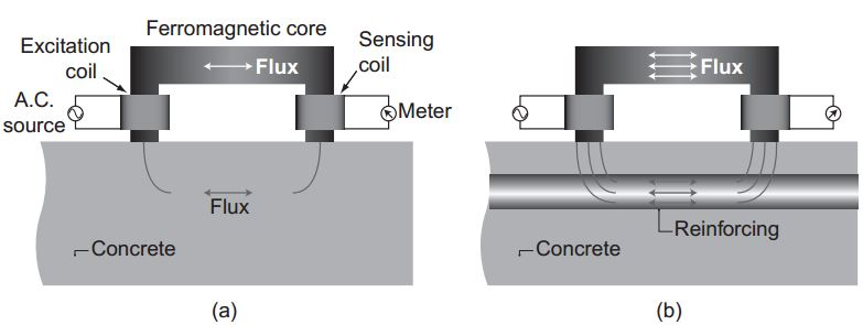 A close up of a device  Description generated with high confidence