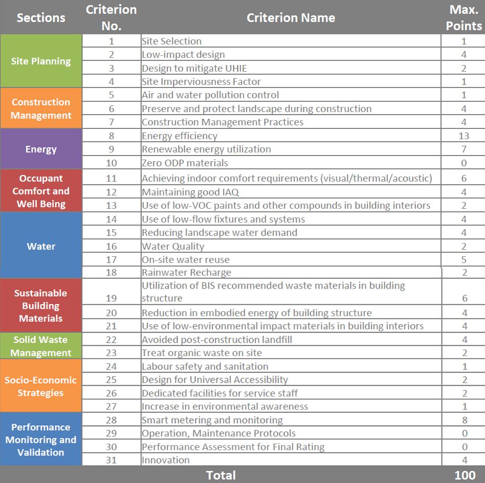 E:much more-4sem7dissertationgriha assessment.jpg