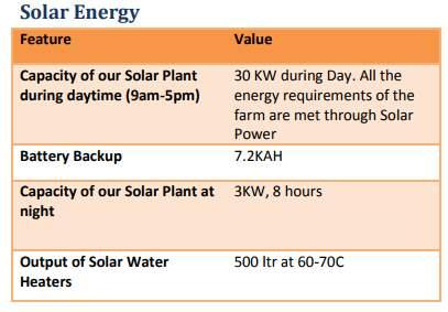 E:much more-4sem7dissertationGEV solar.PNG