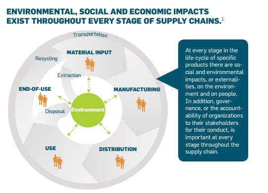 https://centres.insead.edu/social-innovation/sustainability-executive-roundtables/september-2014/images/UN_Global_Impact_31RT_000.png