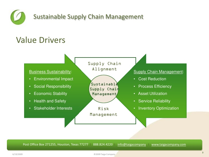 Image result for value drivers of sustainable supply chains