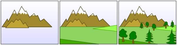 Image result for painters algorithm