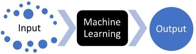 /Users/anupamsahay/Desktop/machine learning.png