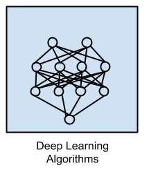 eep Learning Algorithms