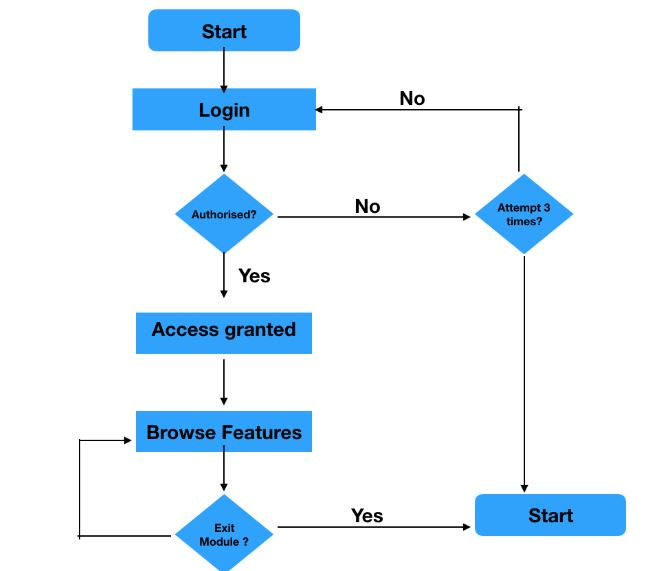 C:UsersDIPTAAppDataLocalMicrosoftWindowsINetCacheContent.WordCapture 3.jpg