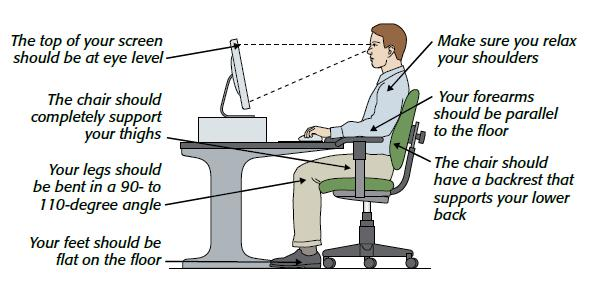 Image result for images on correct posture to use computer in office pics