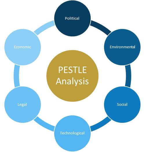 mot_010_pestle-analysis-diagram1.png