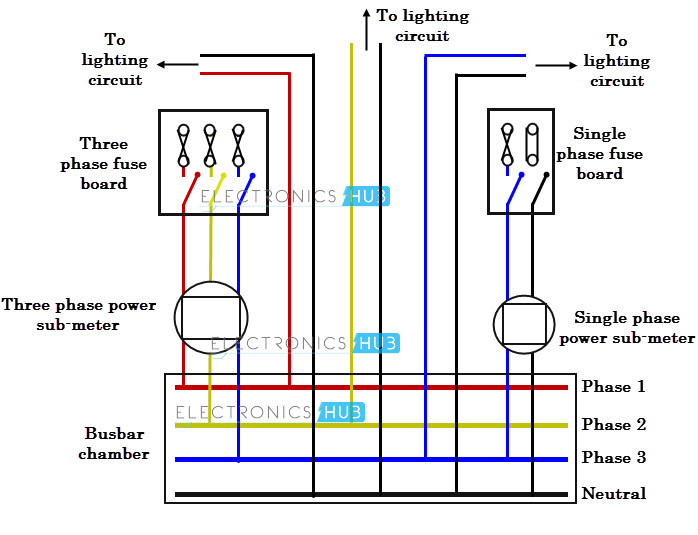 Image result for single and 3 electric phase diagram in buildings