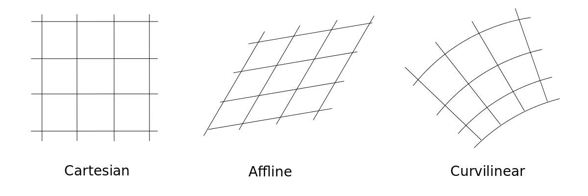 finite_difference_grids.png (1200×400)