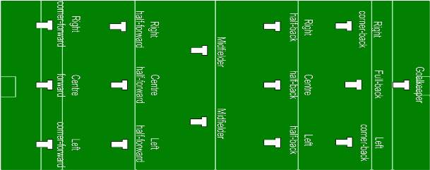 Image result for gaa layout sweeper