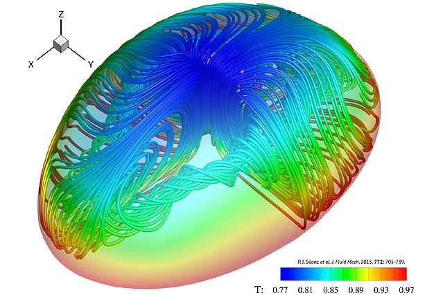 Image result for shape sessile drops