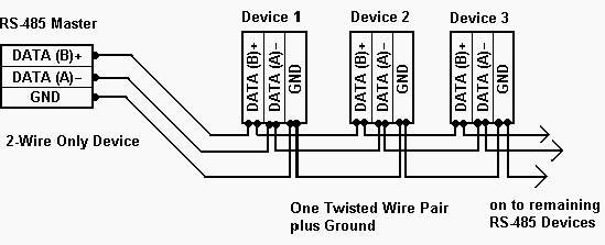 C:Usersu1170210Downloads2-wire-rs485-connection.png