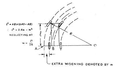 widening on curve.JPG