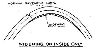 widening on inside only.JPG