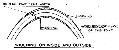 widening on inside and outside.JPG