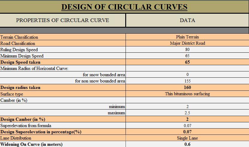 circular curve common pic 1.JPG