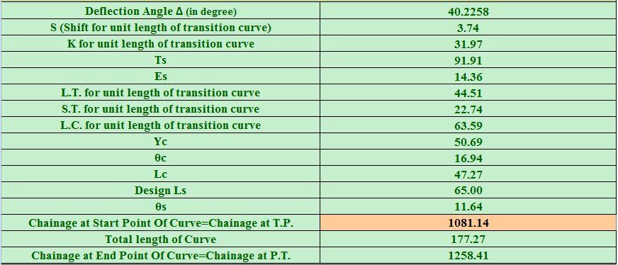 transition curve 1.JPG