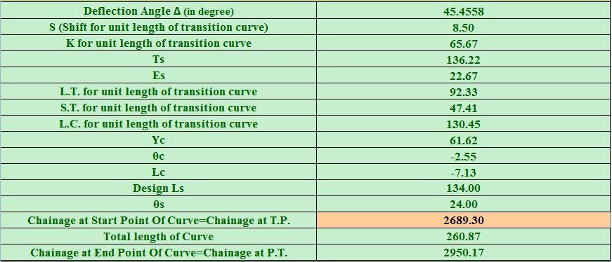 transition curve 2.JPG
